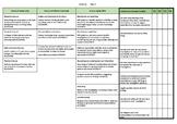 Year 3 West Australian Curriculum - Science