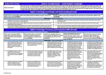 Year 3 & Year 4 Digital Technologies Activity Australian Curriculum Planner A3