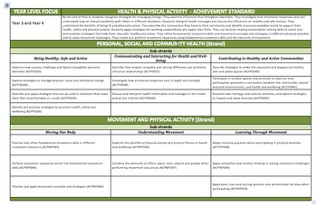 Year 3 & Year 4 Health & Physical Activity Australian Curriculum Planner A3