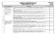 Year 3/4 Design and Technologies - Australian Curriculum Checklist