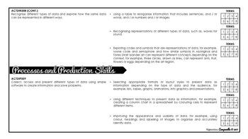 Year 3 and 4 Digital Technologies (B&W) | Australian Curriculum Checklist