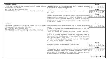 Year 3 and 4 Italian (Black & White) | Australian Curriculum Checklist