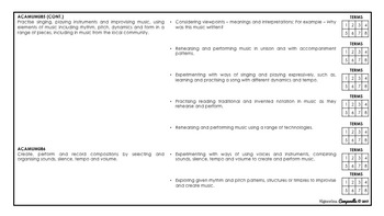 Year 3 and 4 Music (Black & White) | Australian Curriculum Checklist