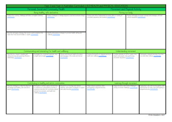Year 3 and Year 4 Australian Curriculum Planning Templates - Health and PE