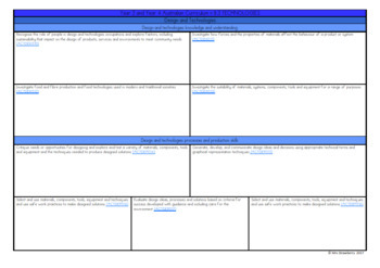 Year 3 and Year 4 Australian Curriculum Planning Templates - Technologies