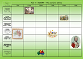AUSTRALIAN CURRICULUM - Year 4/5/6/7 History Rubric - Blank