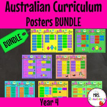Year 4 Australian Curriculum Poster Bundle