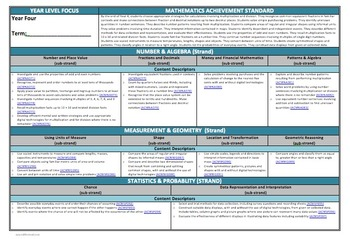 Year 4 Australian Curriculum Mathematics Forward Planner A3