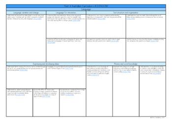 Year 4 Australian Curriculum Planning Templates Bundle
