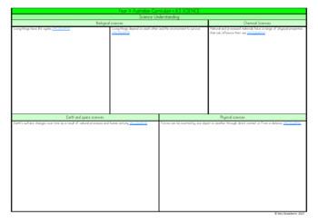 Year 4 Australian Curriculum Planning Templates - Science