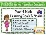 Year 4 Australian Math Posters with Marzano Scales