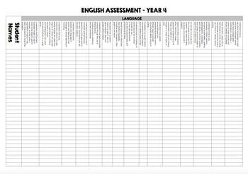 Year 4 BUNDLE Australian Curriculum Assessment Overviews