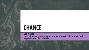 Year 4 Chance - Editable - Australian NSW Syllabus Aligned