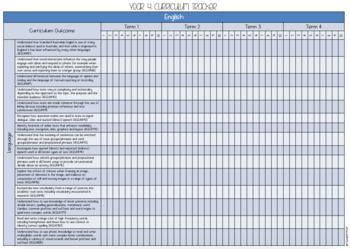 Year 4 Curriculum Tracker