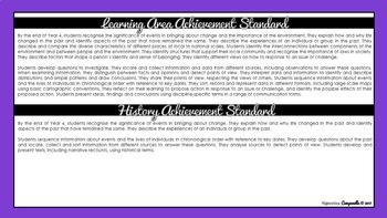 Year 4 HASS   Australian Curriculum Checklist