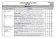 Year 4 HASS - Australian Curriculum Checklist