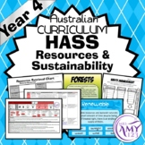 Year 4 HASS Resources & Sustainabilty- Geography