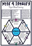 Year 4 HASS Inquiry Worksheets with with inquiry criteria marking guide.