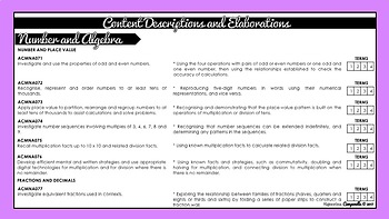 Year 4 Mathematics | Australian Curriculum Checklist