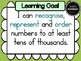 Year 4 Mathematics – Number & Algebra Learning Goals & Success Criteria Posters