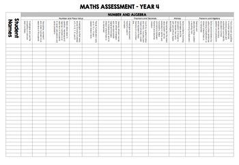 Year 4 Maths Australian Curriculum Assessment Overview