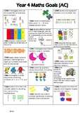 Year 4 Maths Goals - Australian Curriculum