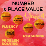 Year 4 Maths: Number & Place Value