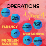 Year 4 Maths: Operations
