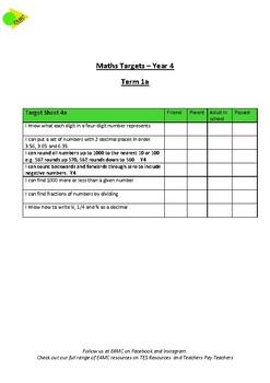 Year 4 Maths Targets - Term 1a
