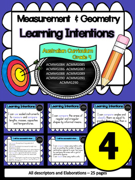 Year 4 – Measurement & Geometry Learning INTENTIONS & Success Criteria Posters