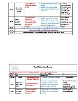 Year 4 PE medium term planning