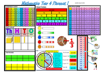 Year 4 Placemat 1