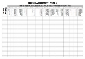 Year 4 Science Australian Curriculum Assessment Overview