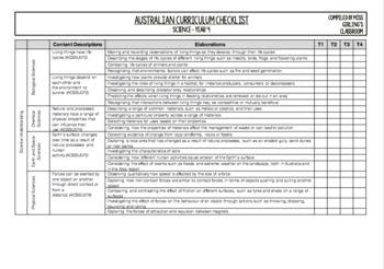 Year 4 Science - Australian Curriculum Checklist