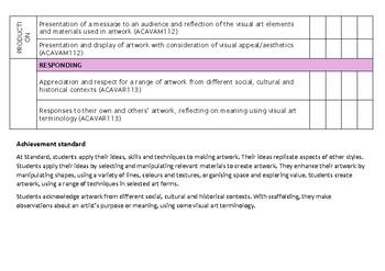 YEAR 4 Visual Art Western Australian Curriculum Checklist