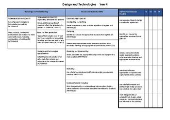 Year 4 - West Australian Curriculum - Design and Technologies