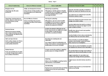 Year 4 West Australian Curriculum - Science
