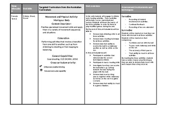 Year 5-6 2 Year Health and Physical Eduation Unit plan