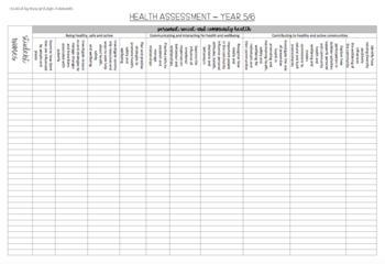 Year 5/6 Health Australian Curriculum Assessment Overview