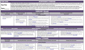 Year 5 Western Australian Planning Pack HASS, English, Math, Science + Technolog