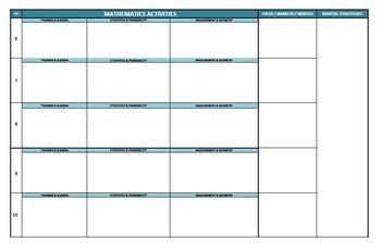 Year 5 Australian Curriculum Mathematics Forward Planner A3