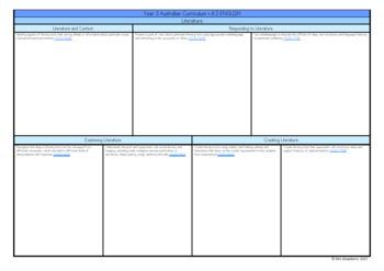 Year 5 Australian Curriculum Planning Templates - English