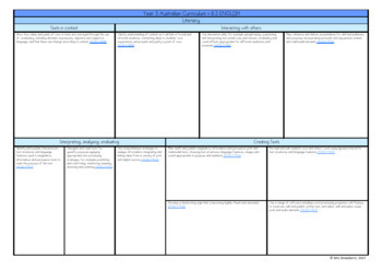 Year 5 Australian Curriculum Planning Templates: English - EDITABLE