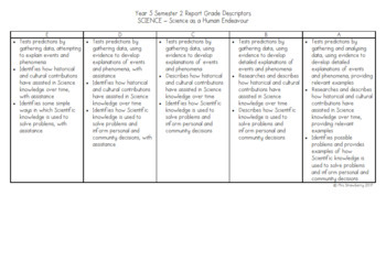 Year 5 Australian Curriculum Reporting Grade Descriptors - SCIENCE