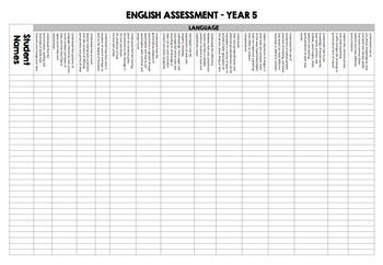 Year 5 BUNDLE Australian Curriculum Assessment Overviews