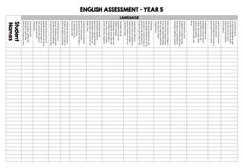 Year 5 English Australian Curriculum Assessment Overview