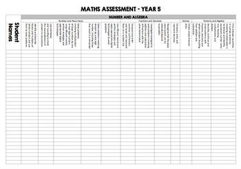 Year 5 Maths Australian Curriculum Assessment Overview