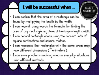 Year 5 – Measurement & Geometry Learning INTENTIONS & Success Criteria Posters