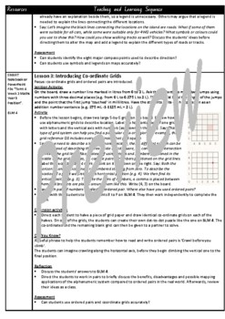 Year 5 Position Smart Notebook and Unit of Work Bundle 2