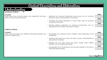 Year 5 Science | Australian Curriculum Checklist